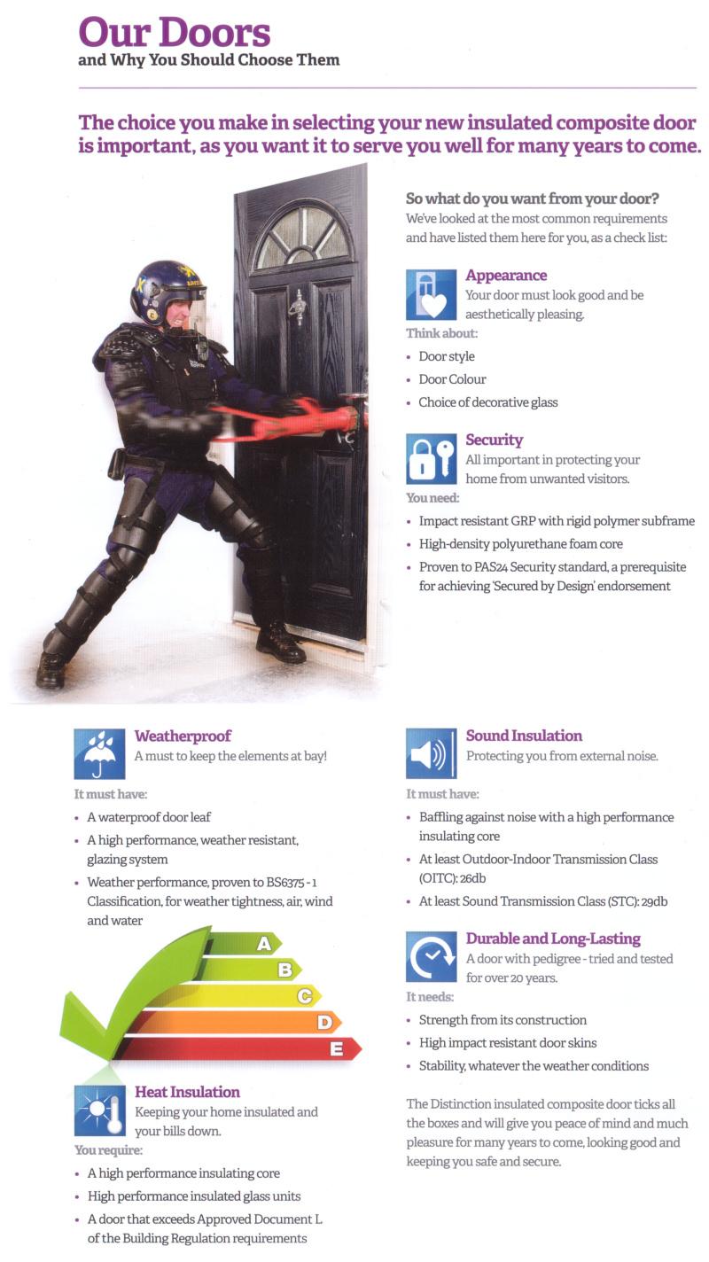 Composite_Doors_Technical_Information